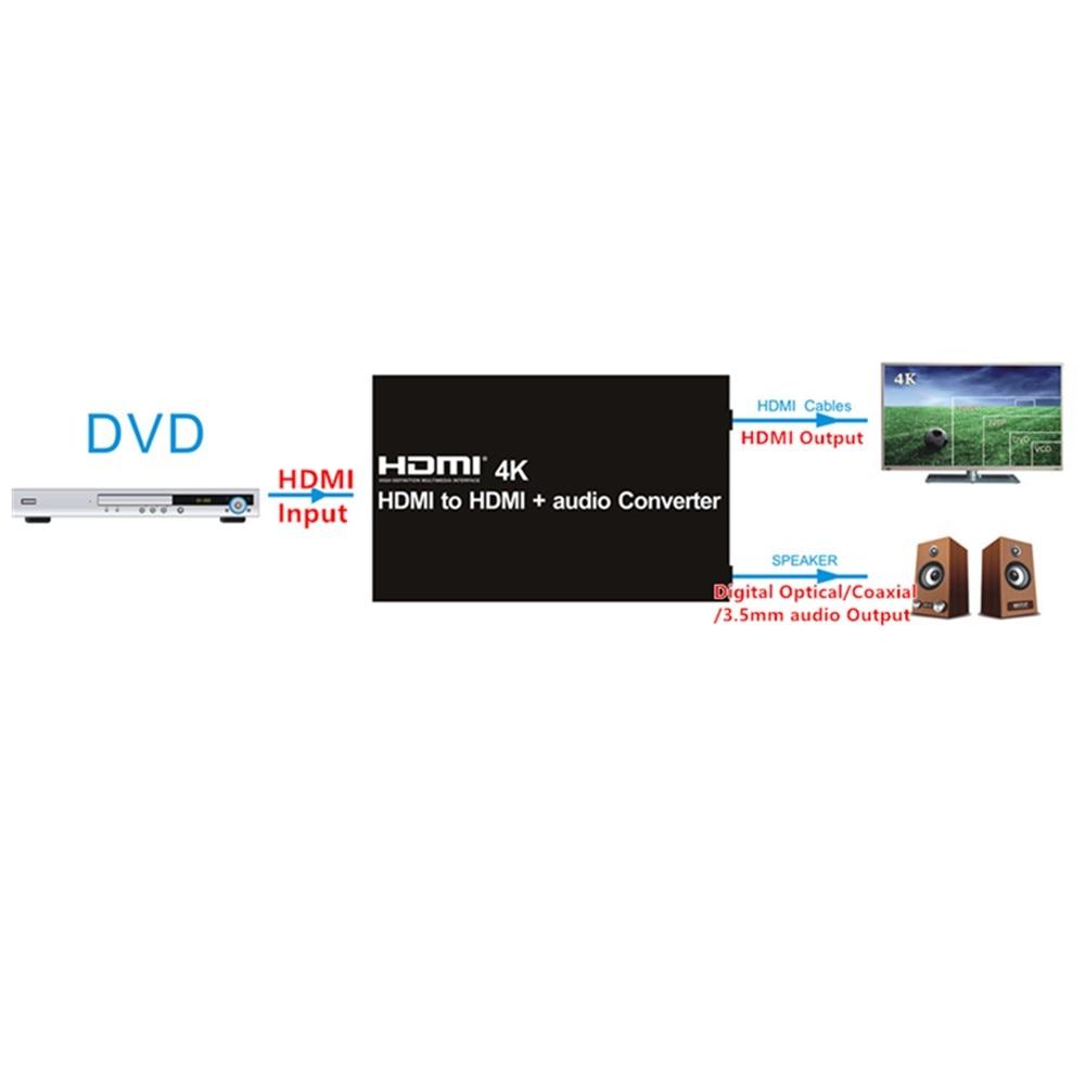 Image 5 - 4K HDMI к HDMI + аудио конвертер адаптер opticalcoaxial3.5 мм аудио для усиления/динамика, EDID управление для DVD HDTV Бесплатная доставка