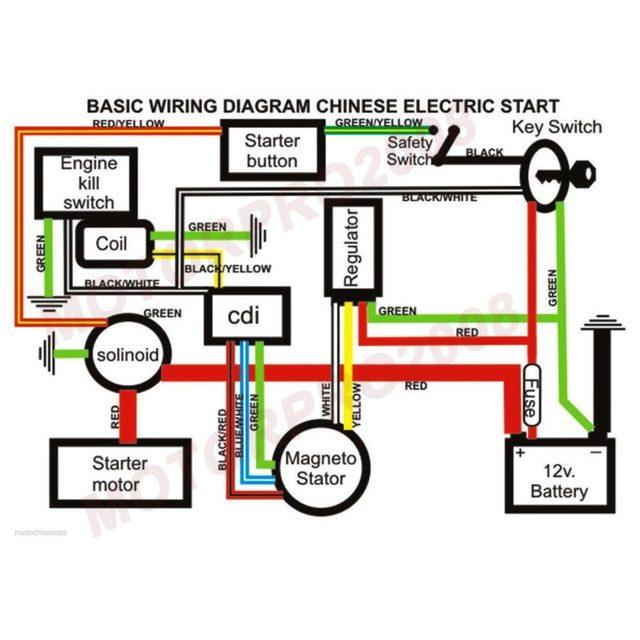 110 atv wiring harness detailed schematics diagram rh keyplusrubber com sunl 110 atv wiring harness sunl 110 atv wiring harness
