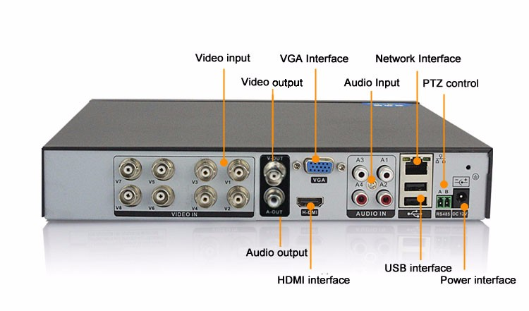 8 channel ahd dvr interface