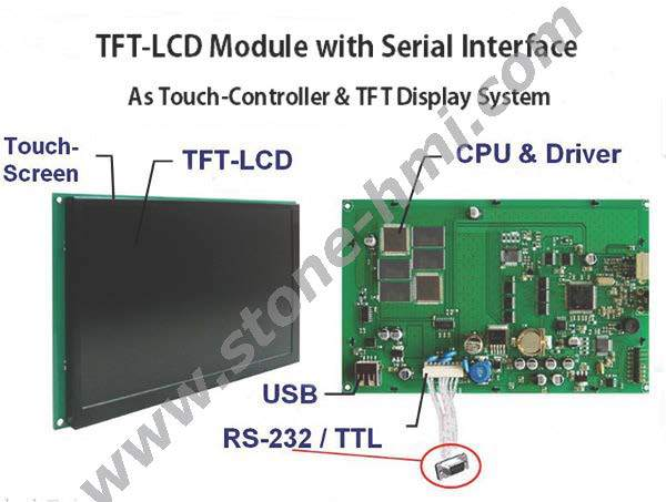 7 Inch TFT LCD Display Module With Controller + Program + Touch Monitor + UART Serial Interface
