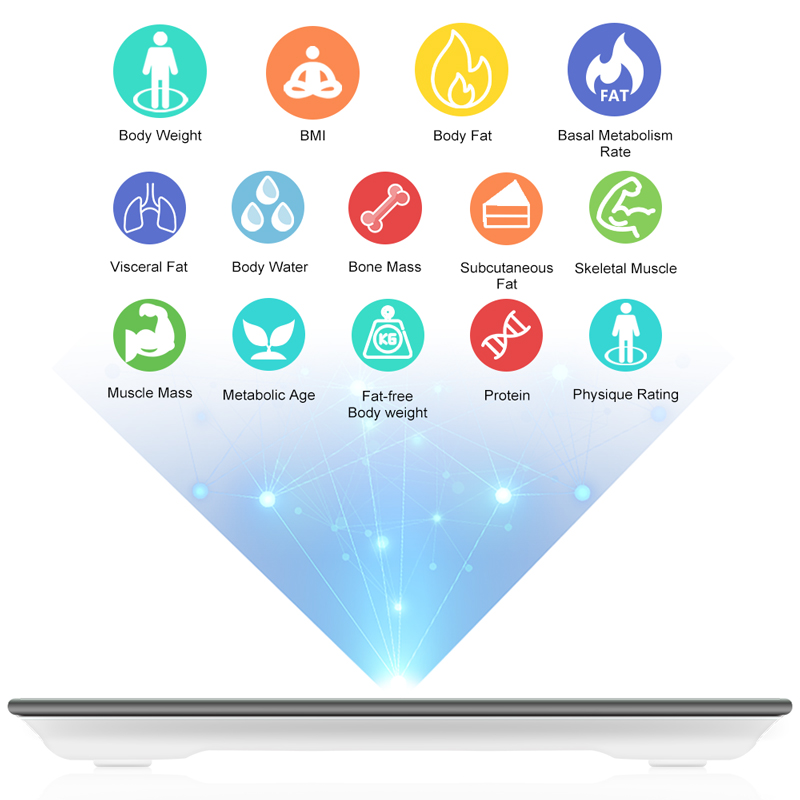 GASON S4 LED Body Bathroom Scales Floor Scientific Smart Electronic Digital Fat Weight Household Balance Bluetooth APP Android