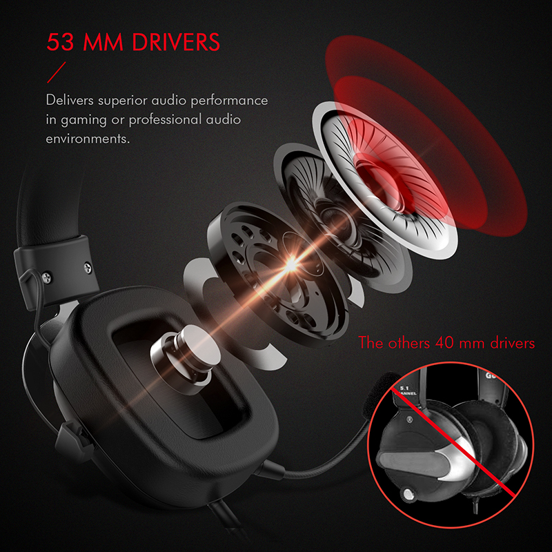 HAVIT Wired Headset Gamer PC 3.5mm PS4 Headsets Surround Sound & HD Microphone Gaming Overear Laptop Tablet Gamer 3