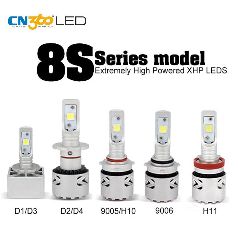 CN360 2 шт. 9005 9006 HB4 HB3 H11 H9 H8 H7 D1 D2 D4S автомобиля светодиодный лампы фар XHP70 родился для объектив проектора чип 12000LM 35 Вт 6000 К
