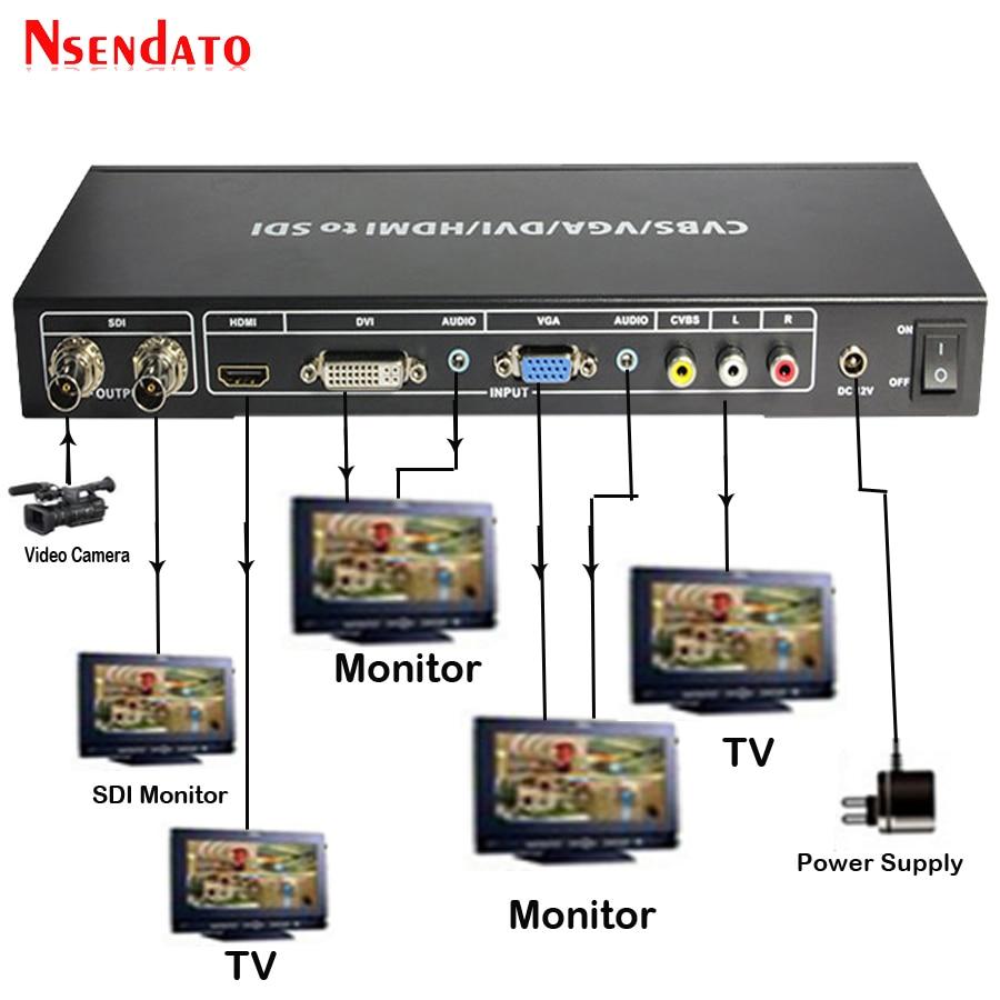 HD 3G SDI vers HDMI VGA DVI CVBS tous les convertisseur de détartreur SDI vers R/L AV convertisseur d'extension de séparateur vidéo avec adaptateur secteur