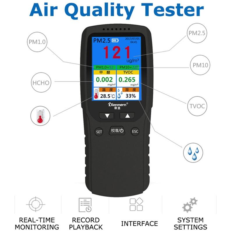 PM 2.5 Air Detector Gas Analyzer Portable Air Quality Detector Monitor CO2 TVOC PM10 Formaldehyde Multi-function Gas Detector