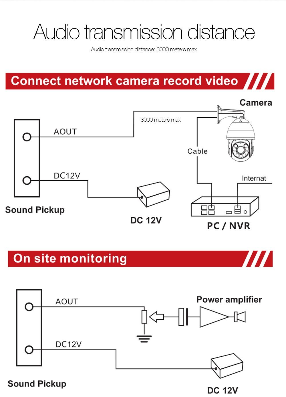 05 Microphone IP66