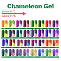 Newest Nail Polish Temperature Change Nail Color UV Gel Polish Gradient Nail Gel for Nails polish 7.3ml