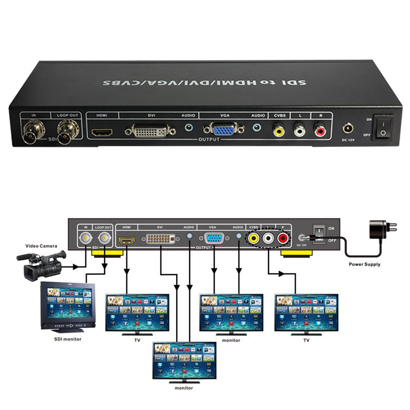 3G SDI to ALL Scaler Converter With SDI LOOP OUT To DVI + VGA + HDMI + CVBS + Analog Audio Extractor SDI 100m Extender redamigo 100m hd 3g sdi to vga scaler converter audio video sdi to vga with power adapter for hdtv cctv pc