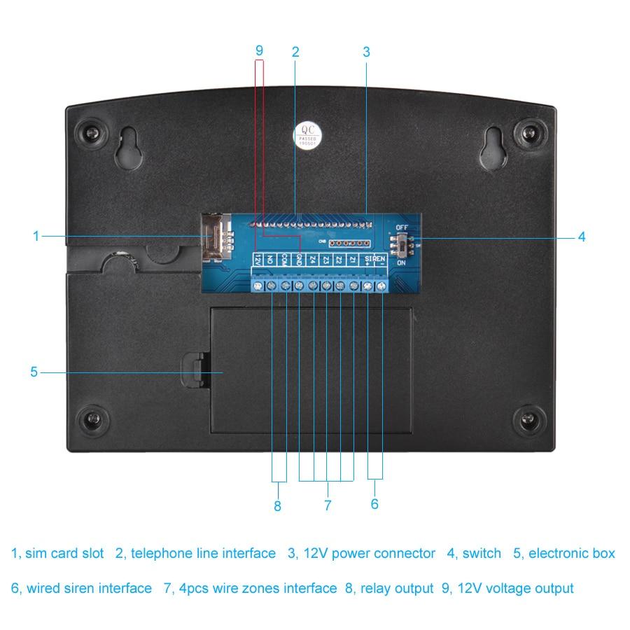 Image 5 - WI FI-in Комплекты для системы сигнализации from Безопасность и защита