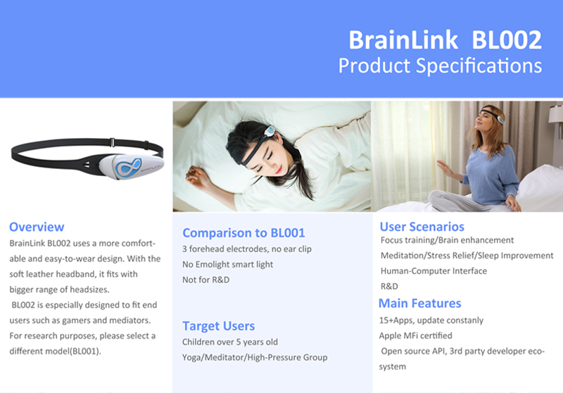 Brainlink Headset Dry Electrode EEG headband Attention and Meditation Controller