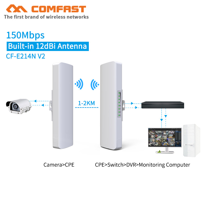 2pcs outdoor CPE Network Bridge wifi Repeater WIFI signal Amplifier 2KM Distance Access Point ap router for IP camera POE switch 5ports poe network switch wireless ap controller poe switch to manage access point wifi ap for ap ip camera