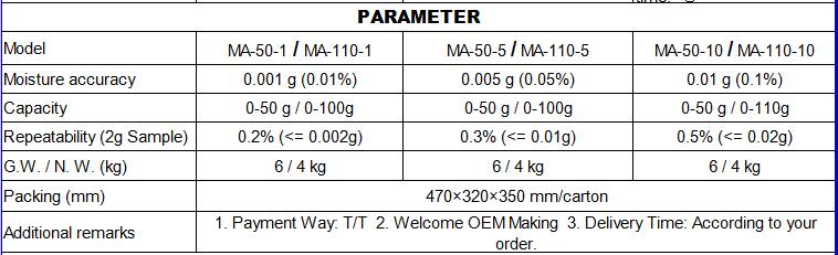 specifications-2