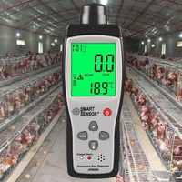 Farm Gas Detection Tool Handheld Ammonia Gas NH3 Detector Meter Tester Monitor Range 0 100PPM Sound Light Alarm Gas Analyzers