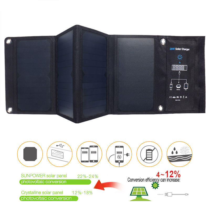 Fansaco Solar Panel 28W Solar Power Bank 3 USB Fast Charger Smartphone Charger Universal For iPhone X 8 7 6s 6 Plus For Samsung mvpower 5v 5w solar panel bank solar power panel usb charger usb for mobile smart phone