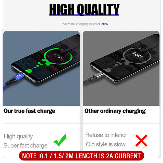Fast Charging Type-C Cable for Phones and Tablets