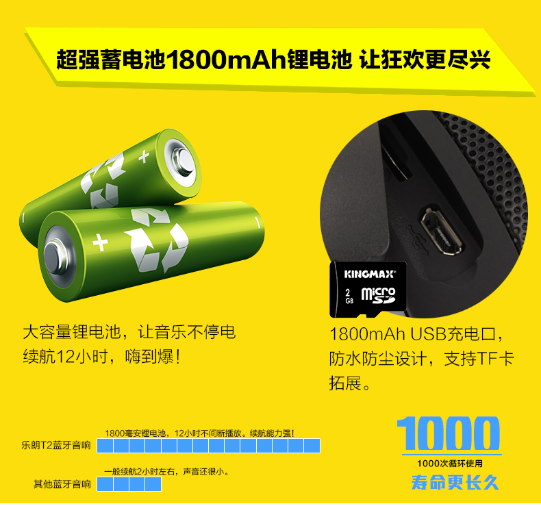 BDF Original T2 Waterproof Wireless Bluetooth Speaker For Outdoor TF Card Support And FM Boombox 13