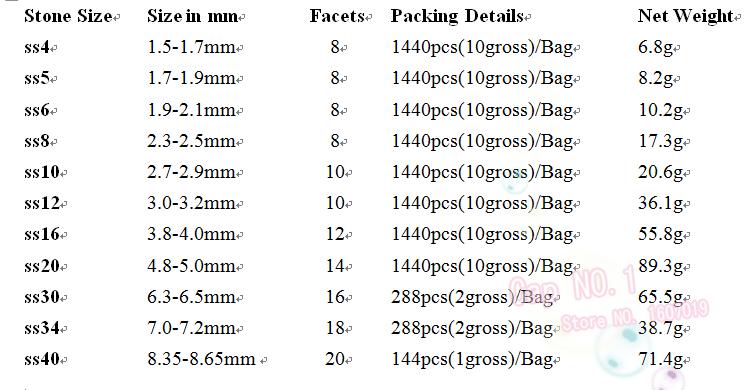 Жоғары сапалы SS 4 6 8 10 12 16 20 30 34 40 Ашық - Өнер, қолөнер және тігін - фото 3