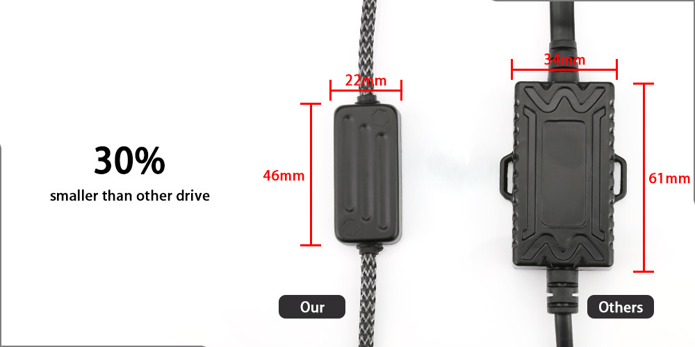 阿拉丁车灯-5-迷你驱动器尺寸