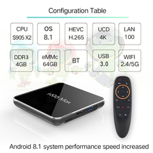 цена на H96 MAX X2 4K Media player H.265 Amlogic S905X2 Android TV Box Android 9.0 Mart Set Top BOX FOR IPTV  Support Voice Control