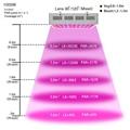 BestVA 600W 800W 1000W 1200W 1600W LED Full Spectrum High Yield LED Grow Light For Indoor plants Grow Box Tent Greenhouse