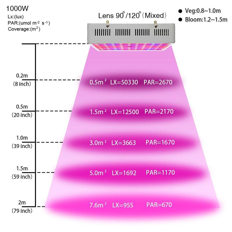 Bestva 600 W 800 W 1000 W 1200 W 1600 W LED espectro completo de alto rendimiento llevado crece ligero para plantas de interior crece el invernadero de la tienda de la Caja