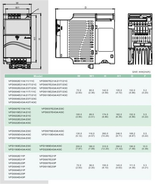 VFD015E21A-dimensions