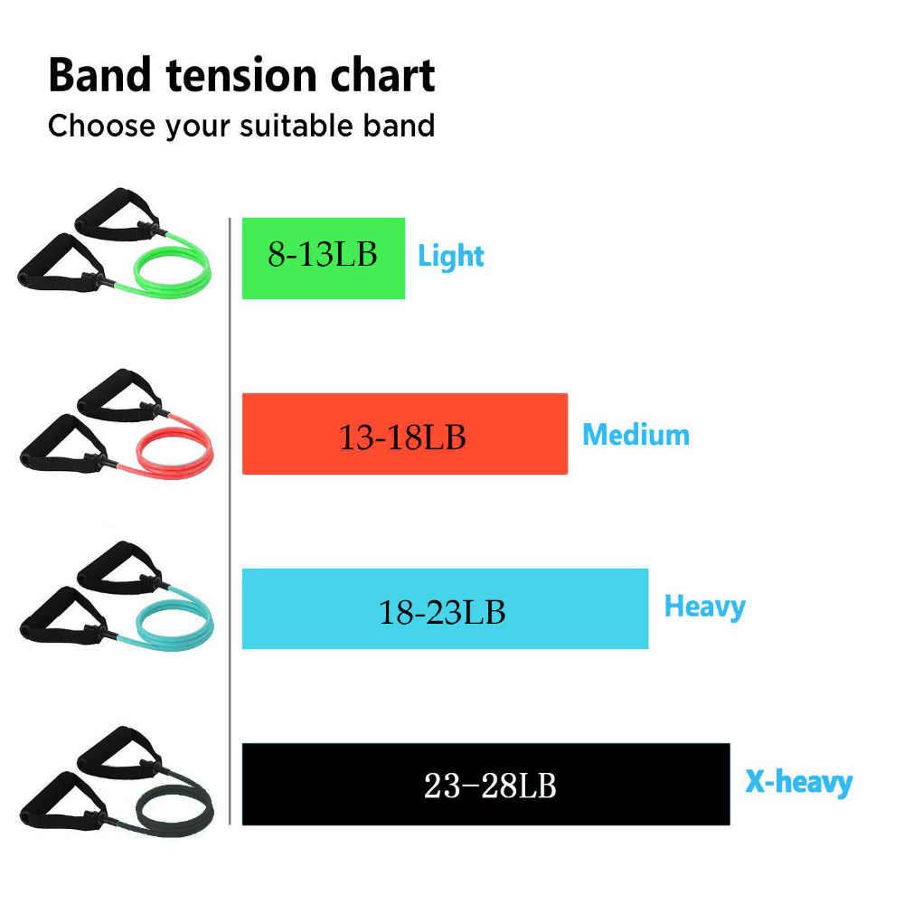 1 + 8 słowo typu, o elastyczny ciągnąć liny joga gumowy wytrzymałość na rozciąganie opaski w klatce piersiowej dla programistów Expander ćwiczenia rury opaska sportowa