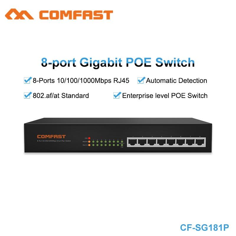 High Speed Comfast 8 Port Gigabity 10/100/1000Mbps RJ45 Poe Switch 802.af/at Enterprice realy 48V Poe switch SG181P 24 port 10 100 1000mbps standard poe injector pse poe 802 3af at standard pin1 2 3 6 middle span