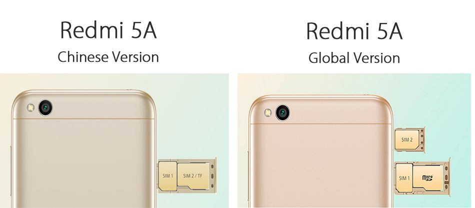 Difference between the Redmi 5A CN and EU version