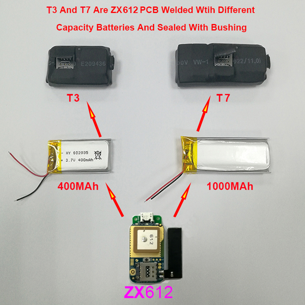 T3-T7 B