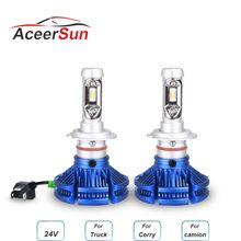 LED H7 H4 H11 H8 H9 LED Car Headlight Bulb mini Lamp 9005 HB3 9006 H1 H3 ampoule ZES Chip 12V 12000lm 60W 6500K 24V Auto Fanless(China)
