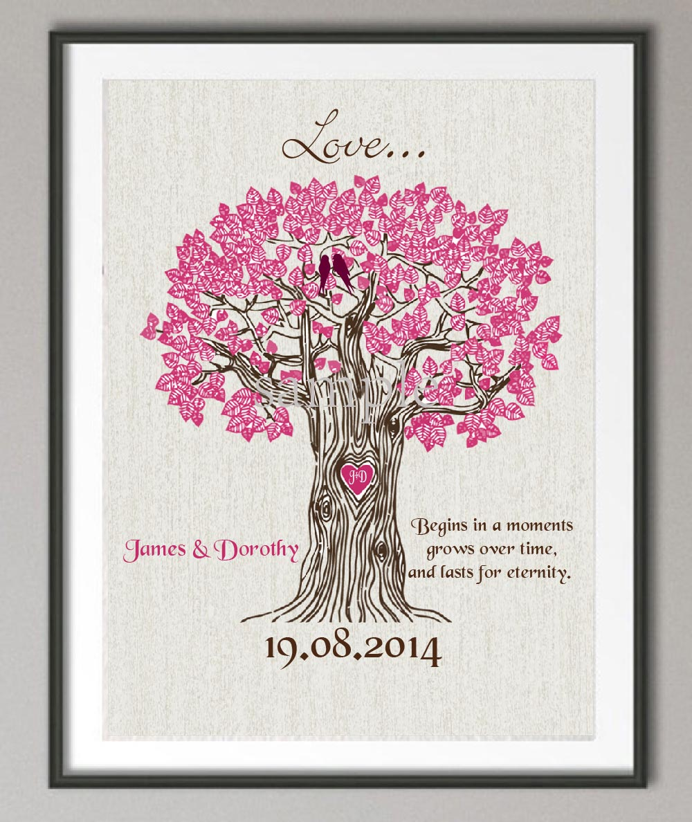 Wedding Anniversary poster print pictures canvas painting Family ...