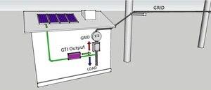 Image 3 - 1000 Вт сетевой инвертор, солнечные панели, батарея, домашняя мощность, PV система, постоянный ток 22 65 в 45 90 В переменного тока 90 130 в 190 в 260 в