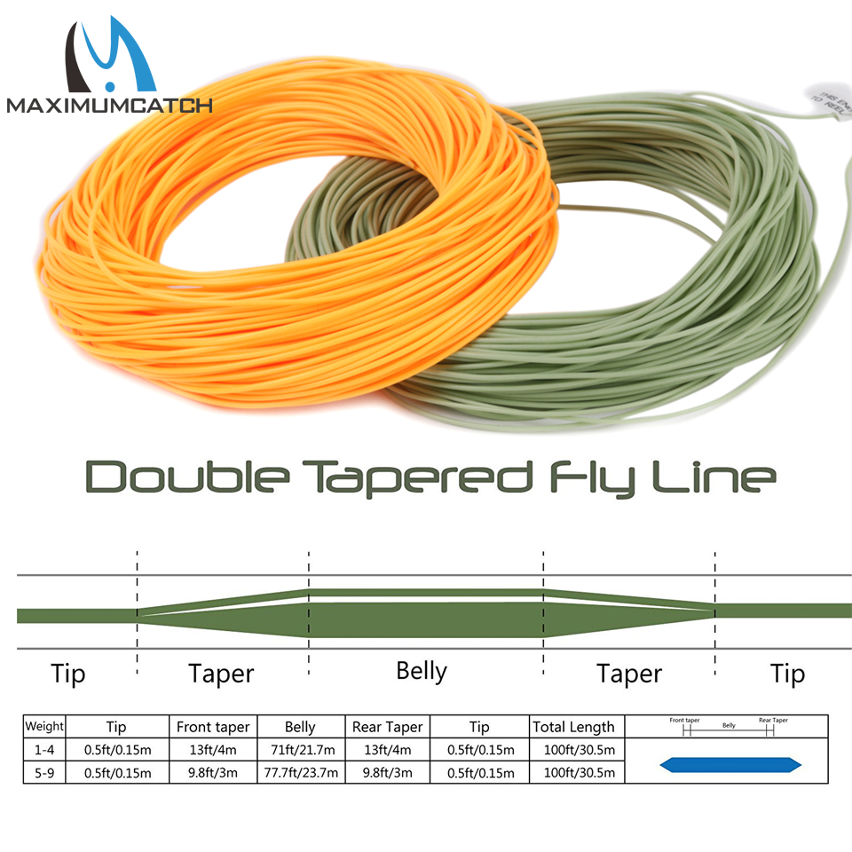 все цены на Maximumcatch Double Taper Fly Line 2/3/4/5/6/7/8 WT Floating Fly Fishing Line