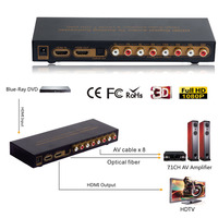 HDMI To HDMI Optical Digital HDMI To Analog Audio Extractor 7 1 Channel Audio Converter LPCM
