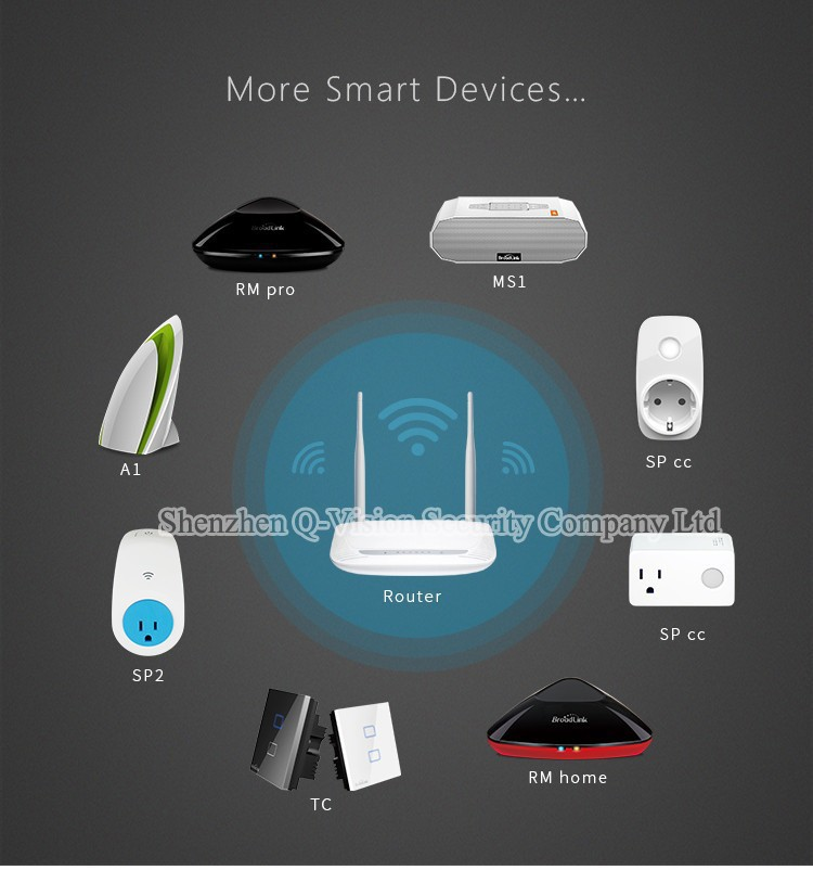 17--2016 New Broadlink S1 S1C SmartOne Alarm Security Sensor Kit  Motion Smart Home Automation System Remote Control by IOS Android