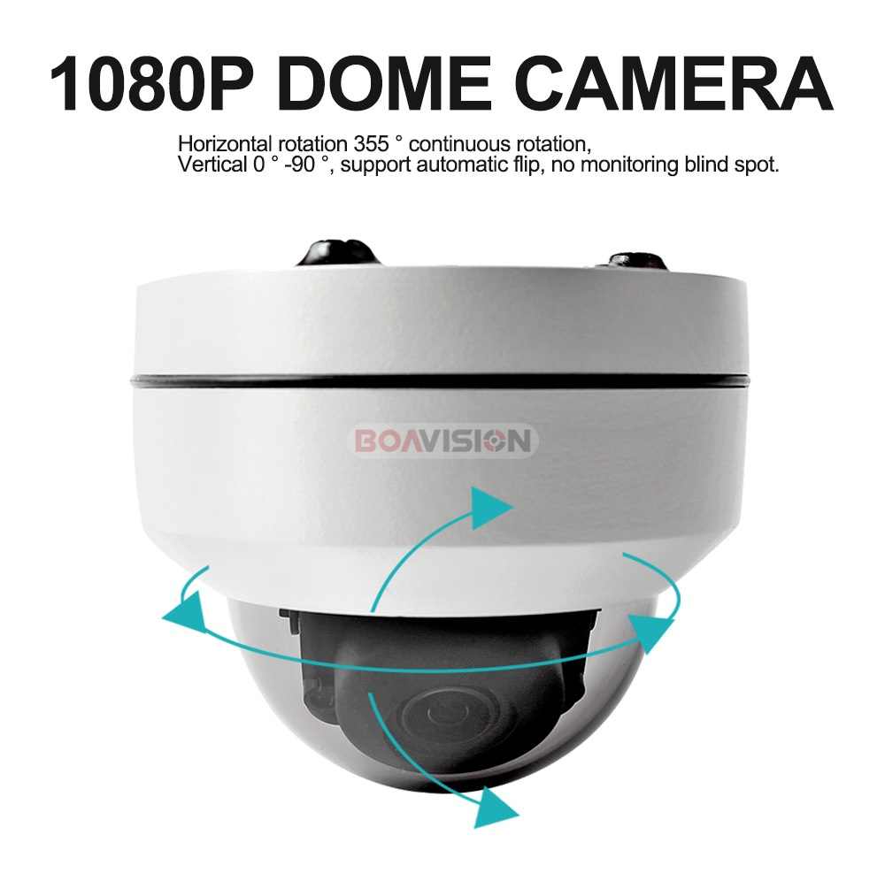 03 PTZ Dome IP Camera