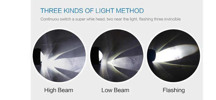 2pcs Motorcycle Fog Light Spotlight LED Universal Headlight U2 30W Work Light Electric Bike Night Driving Spot Lamp +1pcs Switch