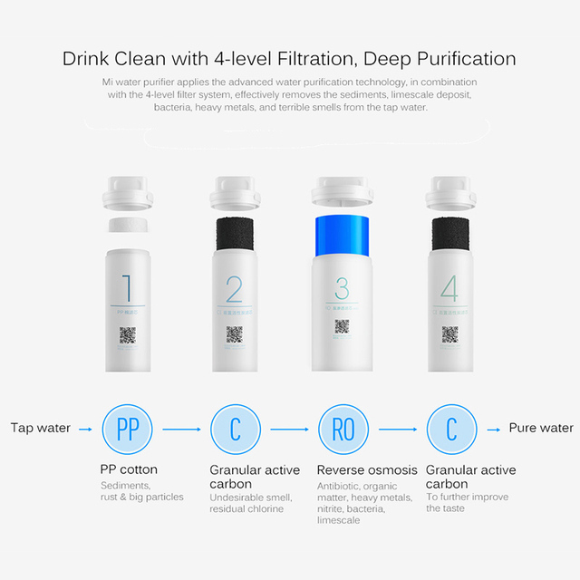 New Original Xiaomi Mi Water Purifier Preposition Activated Carbon Filter Smartphone Remote Control Water Filters Home Appliance