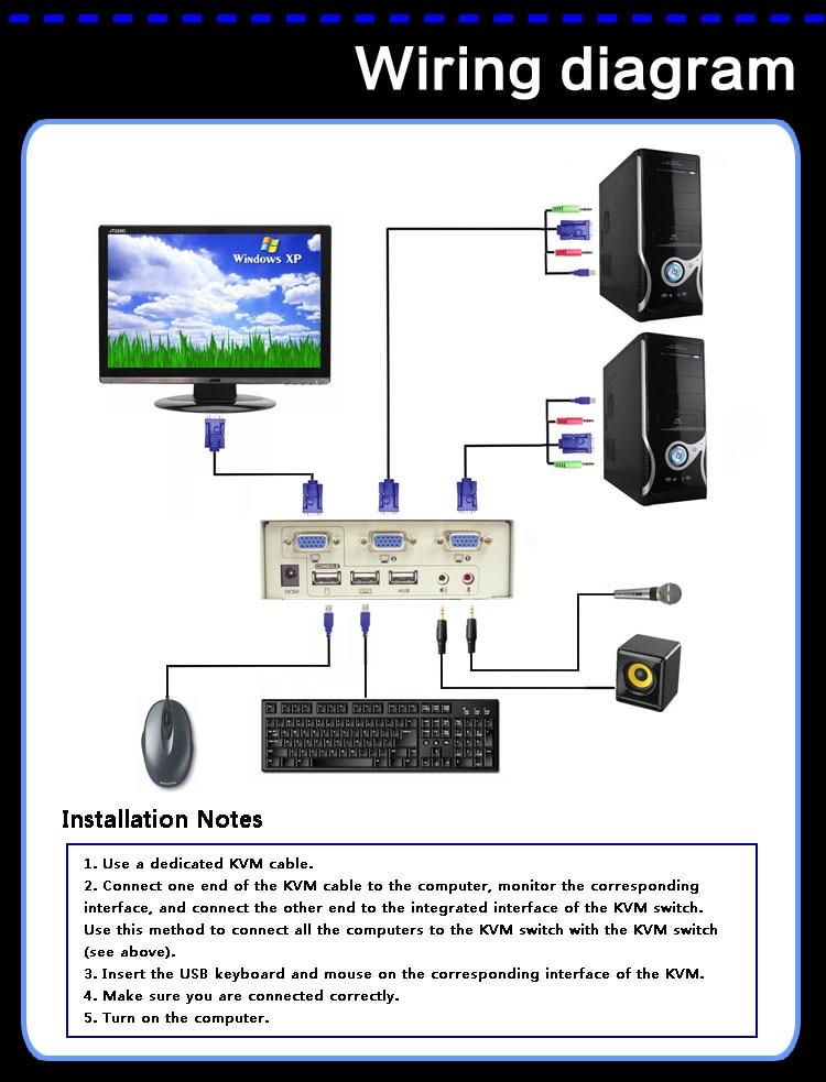 HTB1dS3RSFXXXXamXXXXq6xXFXXXO wiring diagram for ckl kvm switch wiring wiring diagram schematic  at fashall.co