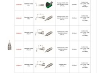 Jbc C210 009 C210 002 C245 030 ponta do ferro de solda para t210/t245 caneta de solda|Conjuntos ferramenta manual| |  -