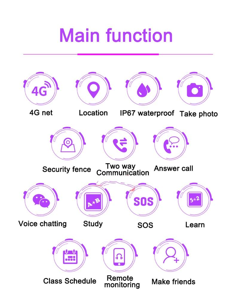 4G Camera GPS Watches WI-FI Kids Children Students Smart Wristwatch Sim Card/SOS/Video Call/ Monitor Tracker Location Waterproof 2