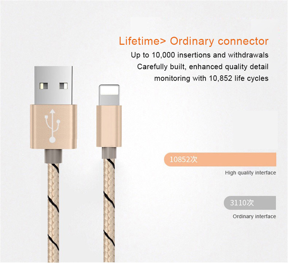 NOHON 2PC USB Fast Charging Data Cable For Apple For iPhone XS MAX XR X 7 6 8 6S 5S 5 Plus For iPad Mini 8 Pin Phone Charge Cord (4)