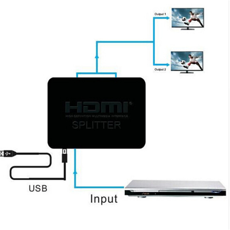 1Pc High Quality HDMI Converter Splitter 2 Port Hub Box Auto Switch 3 In 1 Out Switcher 3D 1080p HD White/Black