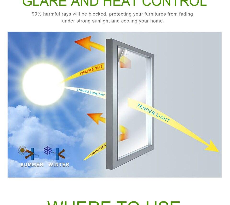 da janela aderente 100% luz que obstrui