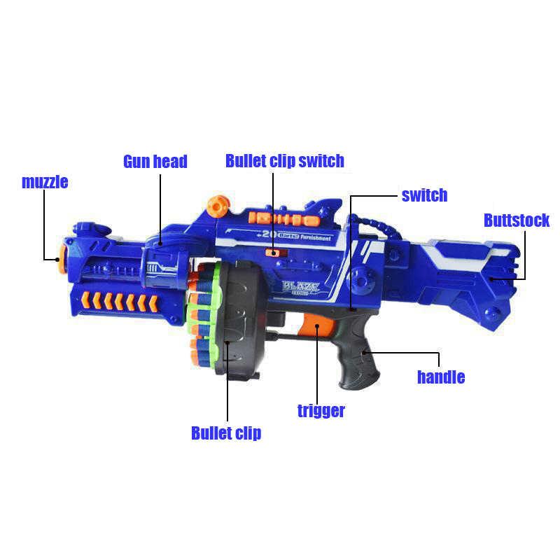 الكهربائية رصاصة طرية مسدس لعبة الادسنس مدارات مسدس الهواء قناص بندقية البلاستيك مسدس لعبة للأطفال هدايا سلاح مناسبة