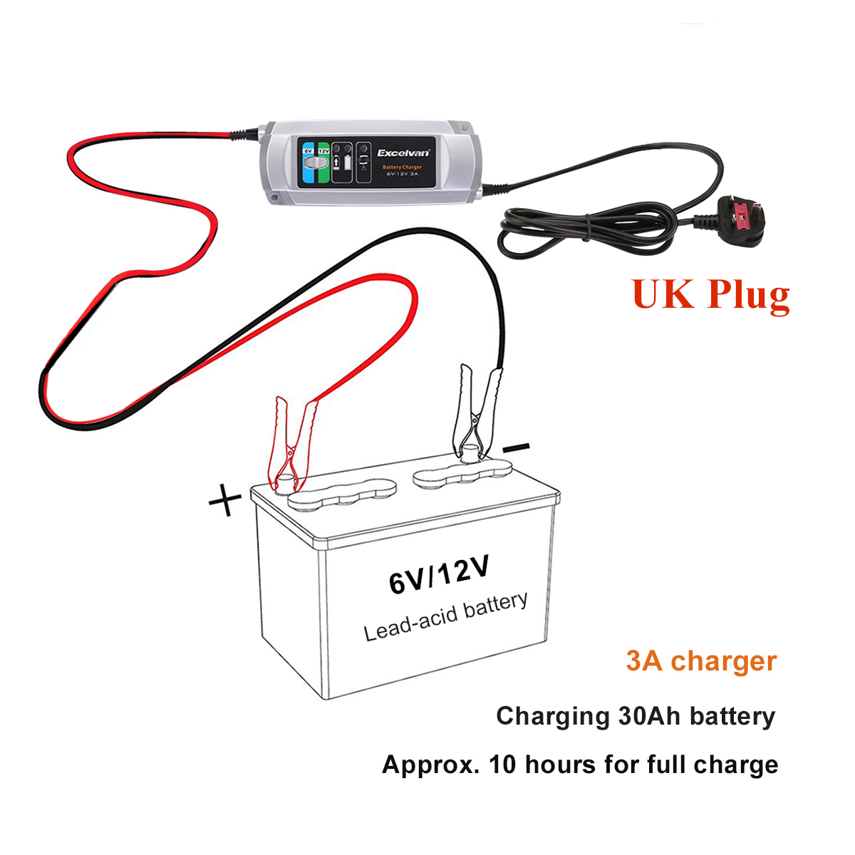 Excelvan Car Battery Charger Maintainer 3 Stage 3a 6v 12v Trickle Rv Wiring Diagram Cer Plug Motorcycle Mower Charging Units Cooling Fan Led Uk On Alibaba