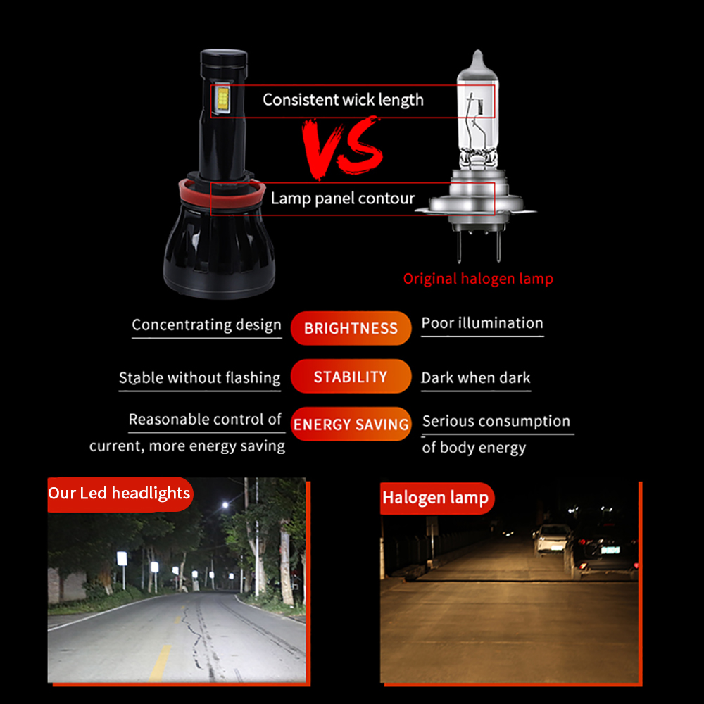 Image 2 - headlight H11 led car light Canbus no free Eutectic COB led h1 h3 9005 9006 HB3 HB4 9004 9007 Hi/lo beam 4800lm 6000k 12V 100W-in Car Headlight Bulbs(LED) from Automobiles & Motorcycles