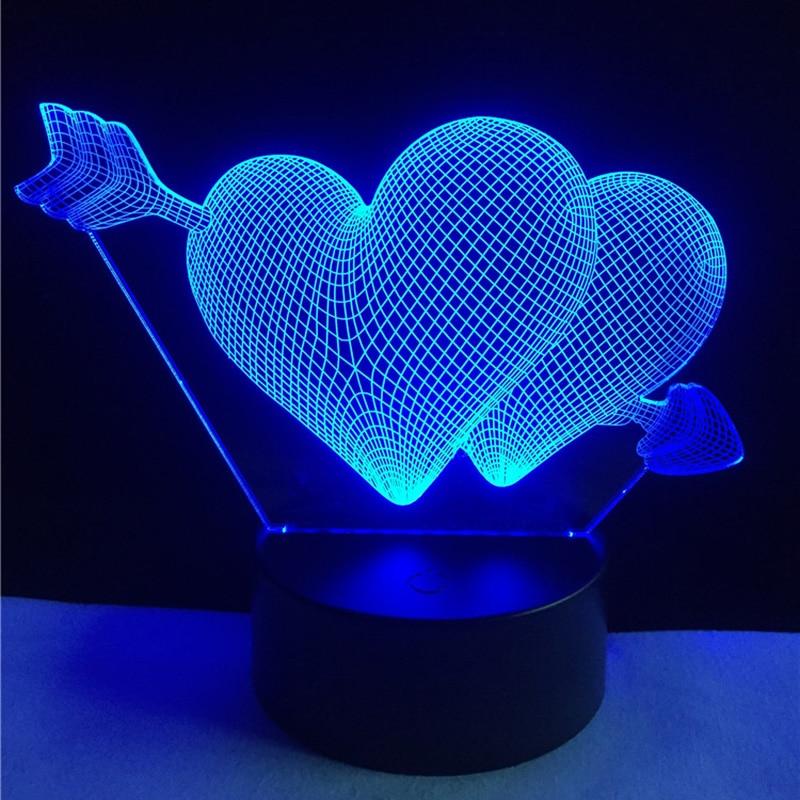Luzes da Noite lâmpada sensor de toque luminarias Tipo de Item : Luzes Nocturnas