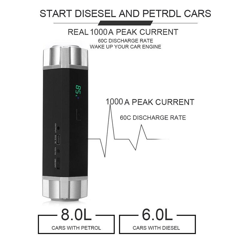 Jkcver 1000a пиковый ток автомобиля Пусковые устройства пусковое устройство для бензин 8.0l Diesel 6.0l автомобиля Батарея 15000 мАч начать устройства booster